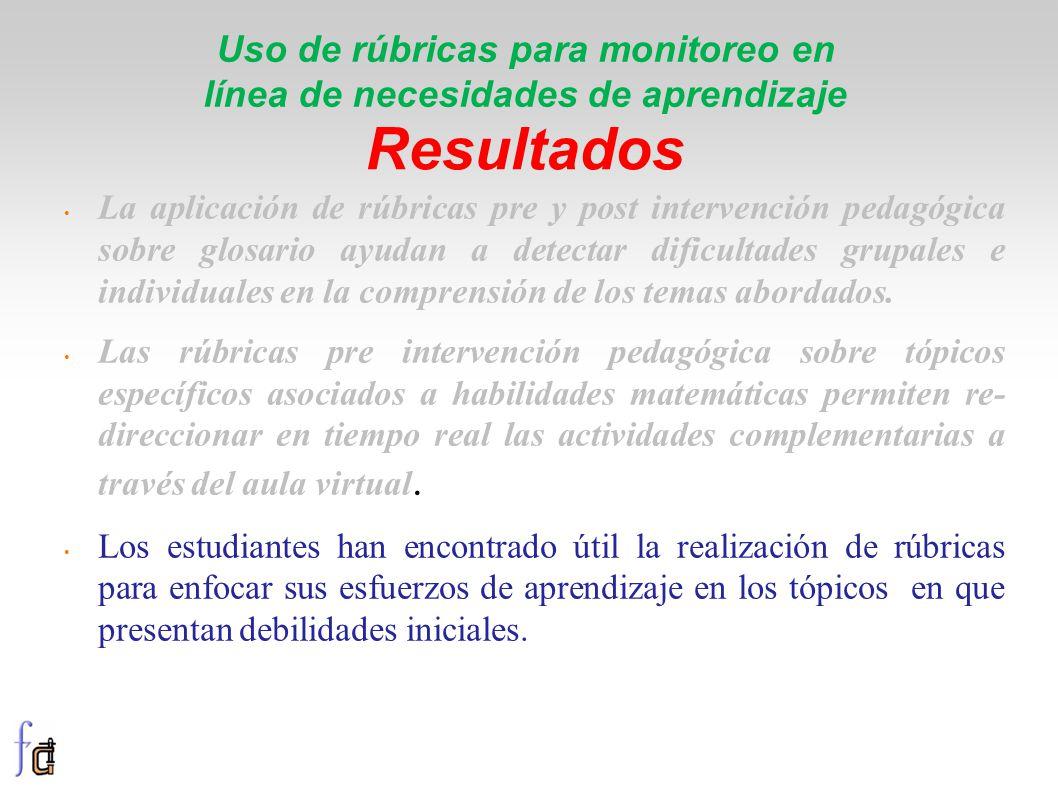 Resultados La aplicación de rúbricas pre y post intervención pedagógica sobre glosario ayudan a detectar dificultades grupales e individuales en la co