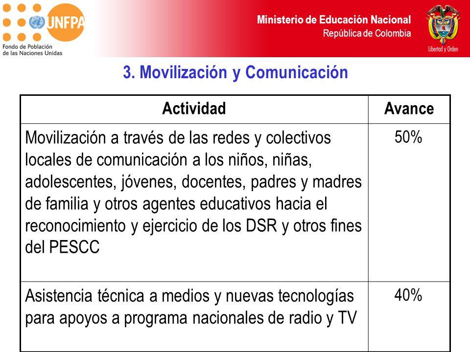 Ministerio de Educación Nacional República de Colombia 3. Movilización y Comunicación ActividadAvance Movilización a través de las redes y colectivos