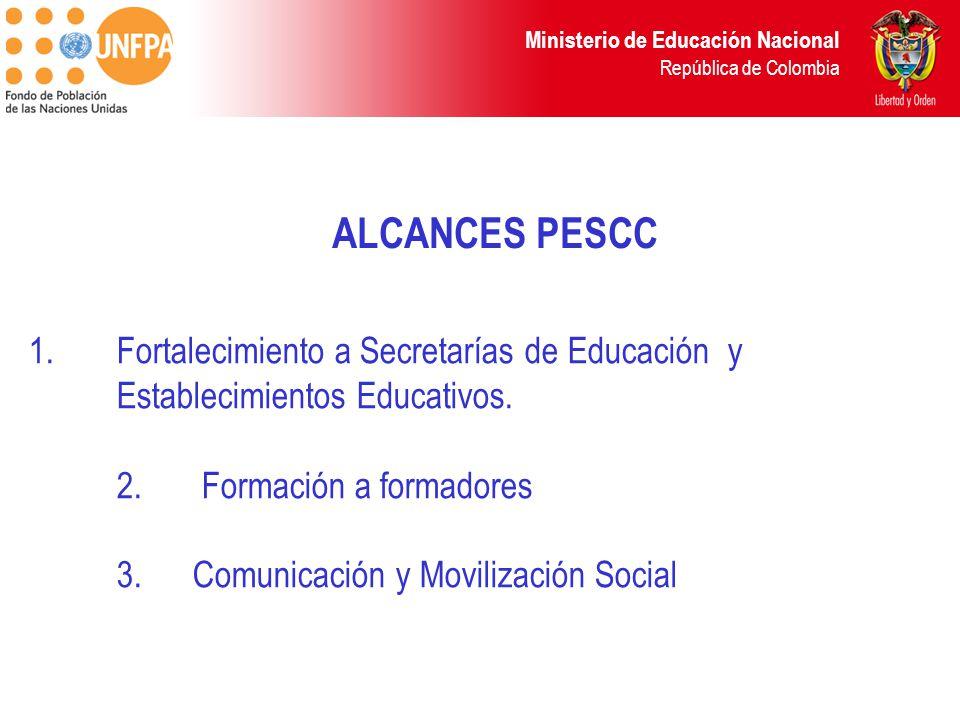 Ministerio de Educación Nacional República de Colombia 1.Fortalecimiento a Secretarías de Educación y Establecimientos Educativos. 2. Formación a form