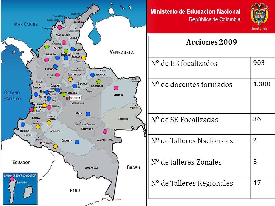 Ministerio de Educación Nacional República de Colombia Acciones 2009 N º de EE focalizados 903 N º de docentes formados 1.300 N º de SE Focalizadas 36 N º de Talleres Nacionales 2 N º de talleres Zonales 5 N º de Talleres Regionales 47