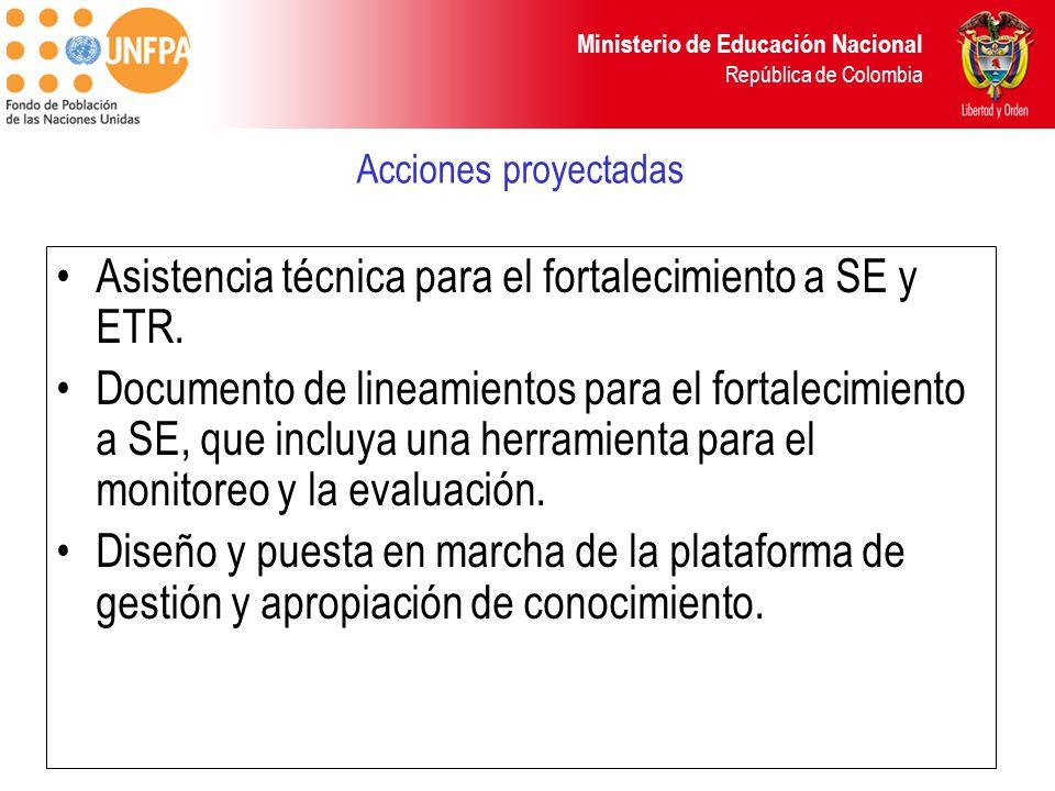Ministerio de Educación Nacional República de Colombia Acciones proyectadas Asistencia técnica para el fortalecimiento a SE y ETR.