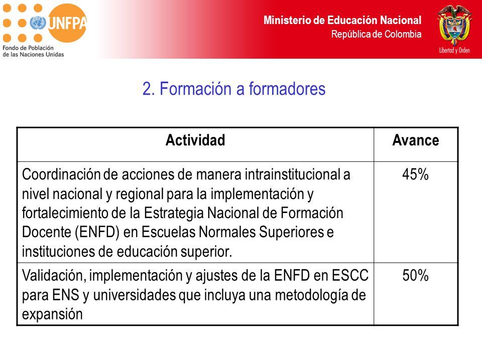 Ministerio de Educación Nacional República de Colombia 2. Formación a formadores ActividadAvance Coordinación de acciones de manera intrainstitucional