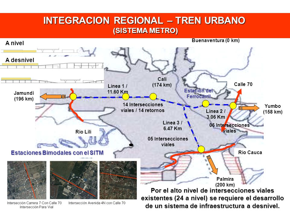 Yumbo (158 km) Palmira (200 km) Jamundi (196 km) Buenaventura (0 km) Calle 70 Río Cauca Río Lilí Estación del Ferrocarril Línea 1 / 11.60 Km Línea 3 /
