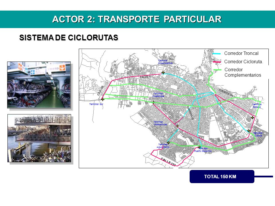 ACTOR 2: TRANSPORTE PARTICULAR TOTAL 150 KM Terminal Calima Terminal Cosmocentro Terminal Aguablanca Terminal Puerto Mallarino Terminal Guadalupe Term