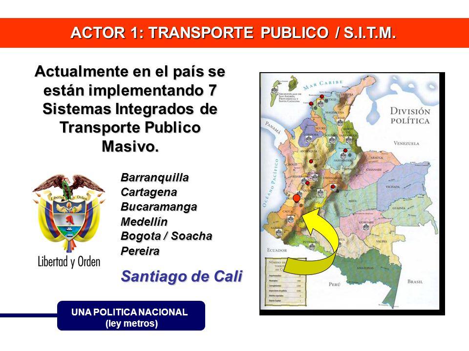 UNA POLITICA NACIONAL (ley metros) Actualmente en el país se están implementando 7 Sistemas Integrados de Transporte Publico Masivo. Barranquilla Cart