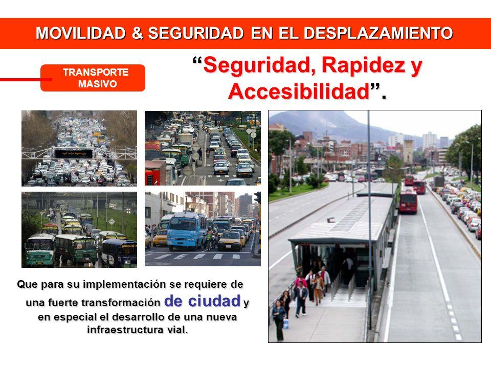MOVILIDAD & SEGURIDAD EN EL DESPLAZAMIENTO TRANSPORTE MASIVO Que para su implementación se requiere de una fuerte transformación de ciudad y en especi