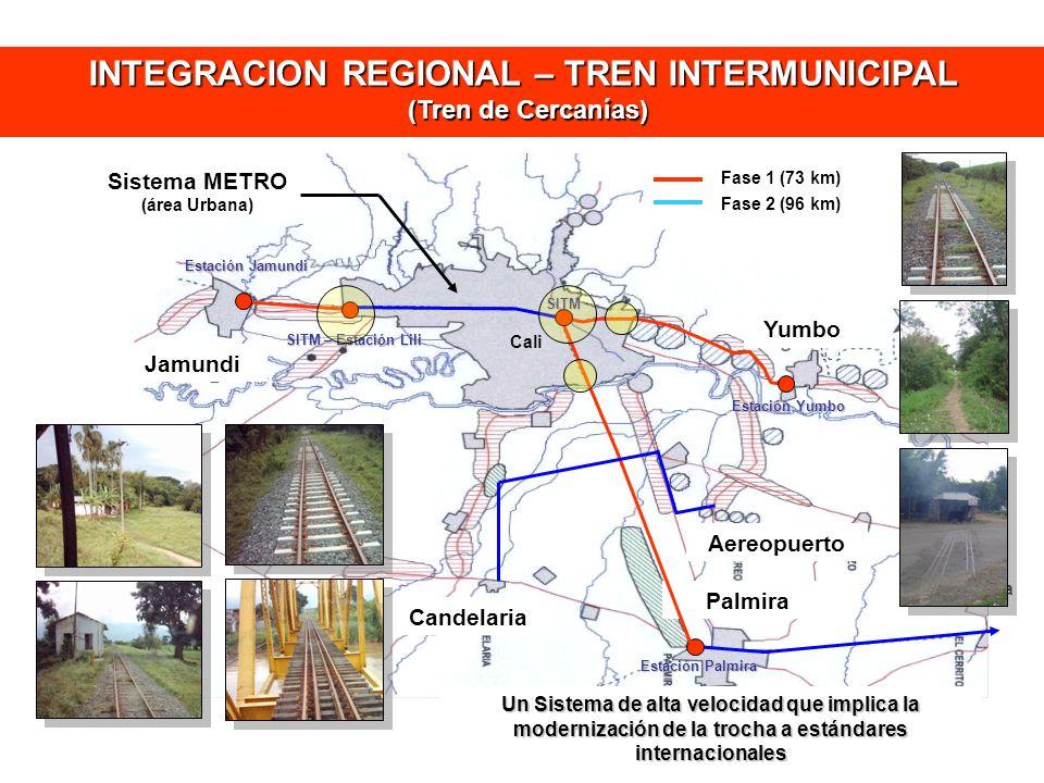 Yumbo (158 km) Palmira (200 km) Jamundi (196 km) Buenaventura (0 km) Calle 70 Río Cauca Río Lilí Estación del Ferrocarril Línea 1 / 11.60 Km Línea 3 / 6.47 Km Línea 2 / 3.06 Km Cali (174 km) 14 Intersecciones viales / 14 retornos 05 Intersecciones viales 06 Intersecciones viales INTEGRACION REGIONAL – TREN URBANO (SISTEMA METRO) Estaciones Bimodales con el SITM A nivel A desnivel Por el alto nivel de intersecciones viales existentes (24 a nivel) se requiere el desarrollo de un sistema de infraestructura a desnivel.