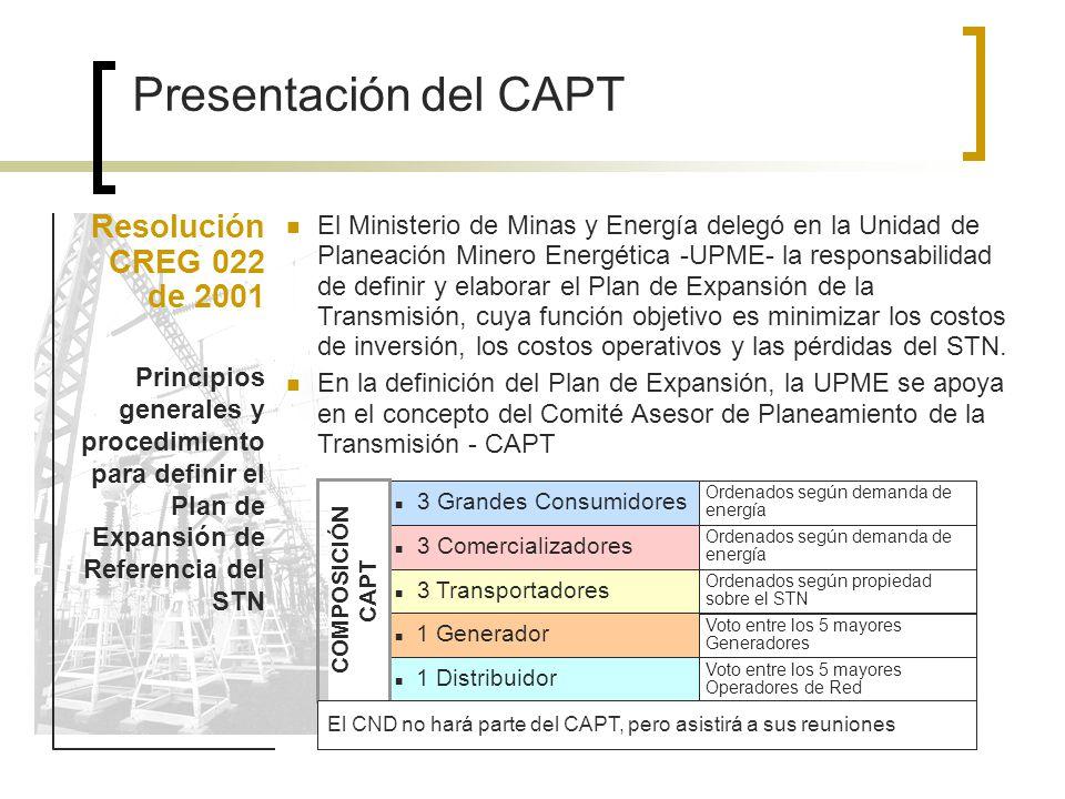 Presentación del CAPT Principios generales y procedimiento para definir el Plan de Expansión de Referencia del STN Resolución CREG 022 de 2001 3 Grand