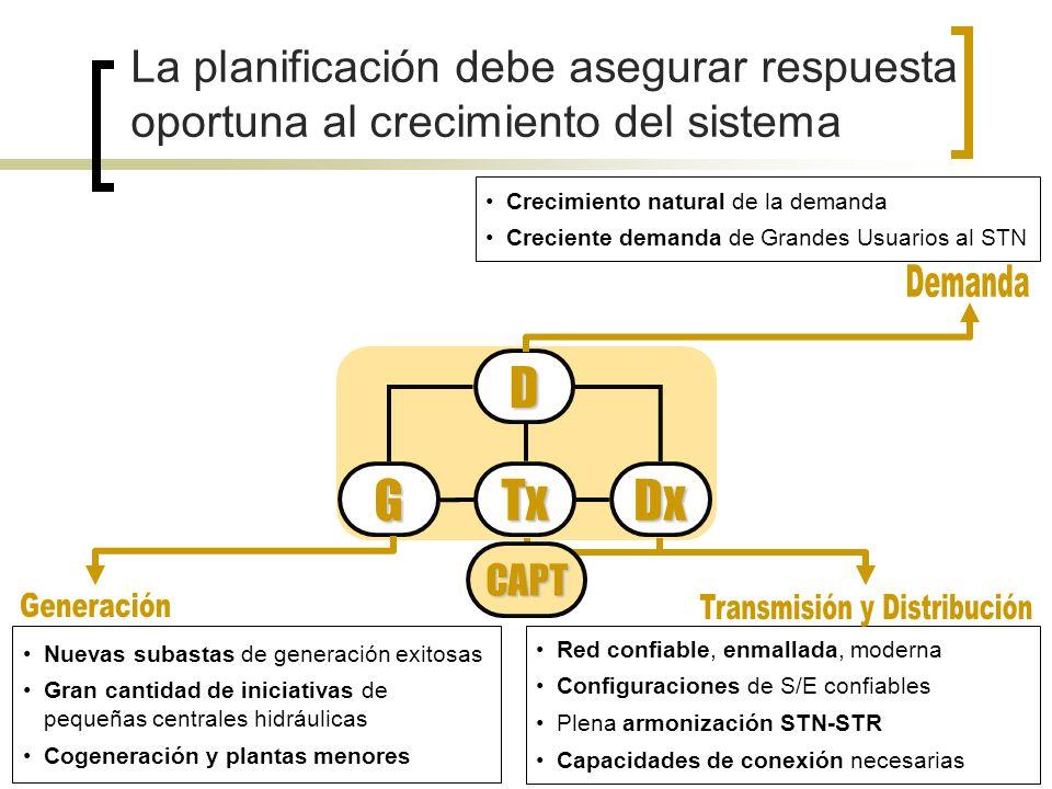 Nuevas subastas de generación exitosas Gran cantidad de iniciativas de pequeñas centrales hidráulicas Cogeneración y plantas menores Red confiable, en