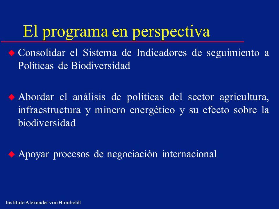 Instituto Alexander von Humboldt El programa en perspectiva u Consolidar el Sistema de Indicadores de seguimiento a Políticas de Biodiversidad u Abord