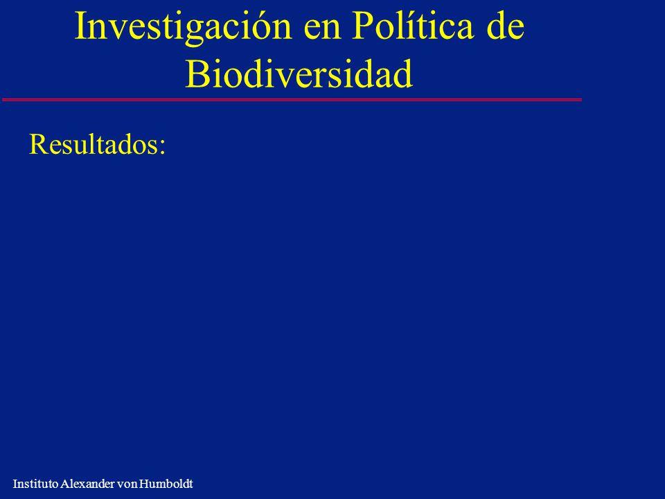Instituto Alexander von Humboldt Investigación en Política de Biodiversidad Resultados: