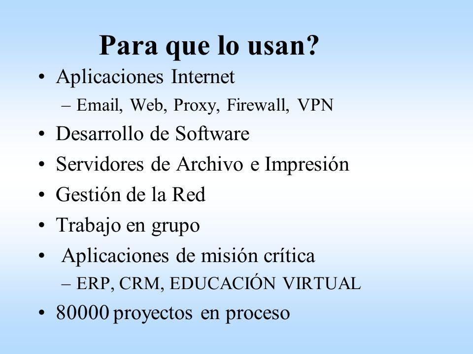 Para que lo usan? Aplicaciones Internet –Email, Web, Proxy, Firewall, VPN Desarrollo de Software Servidores de Archivo e Impresión Gestión de la Red T