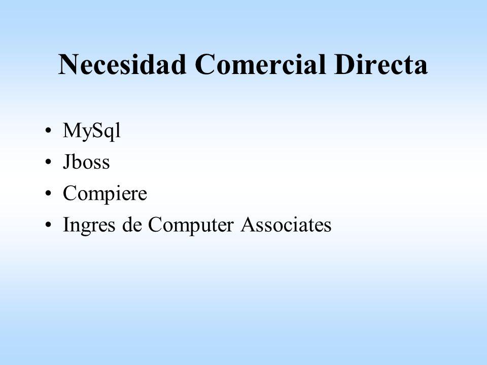 Necesidad Comercial Directa MySql Jboss Compiere Ingres de Computer Associates