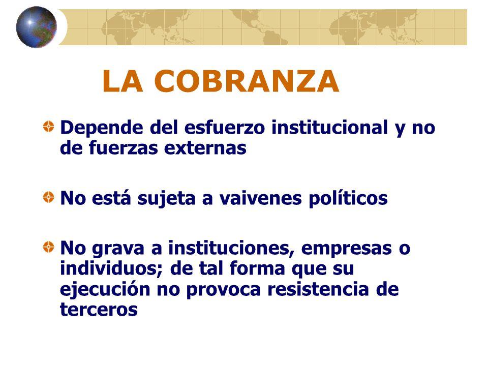 LA COBRANZA Depende del esfuerzo institucional y no de fuerzas externas No está sujeta a vaivenes políticos No grava a instituciones, empresas o indiv