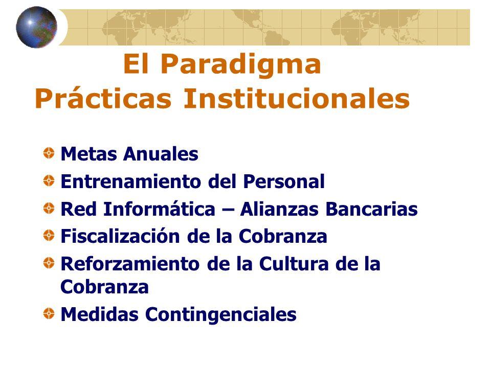 El Paradigma Prácticas Institucionales Metas Anuales Entrenamiento del Personal Red Informática – Alianzas Bancarias Fiscalización de la Cobranza Refo