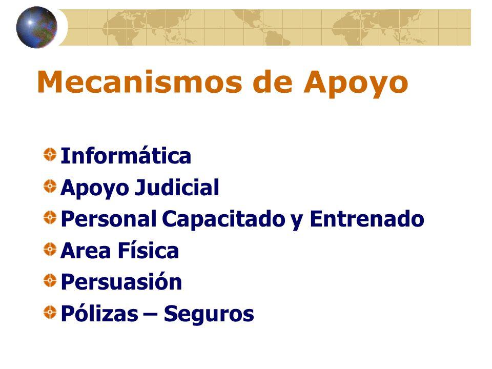Mecanismos de Apoyo Informática Apoyo Judicial Personal Capacitado y Entrenado Area Física Persuasión Pólizas – Seguros