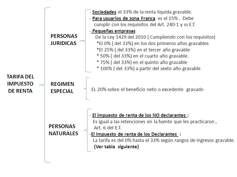 TARIFA DEL IMPUESTO DE RENTA PERSONAS JURIDICAS - Sociedades el 33% de la renta liquida gravable. - Para usuarios de zona Franca es el 15%. Debe cumpl