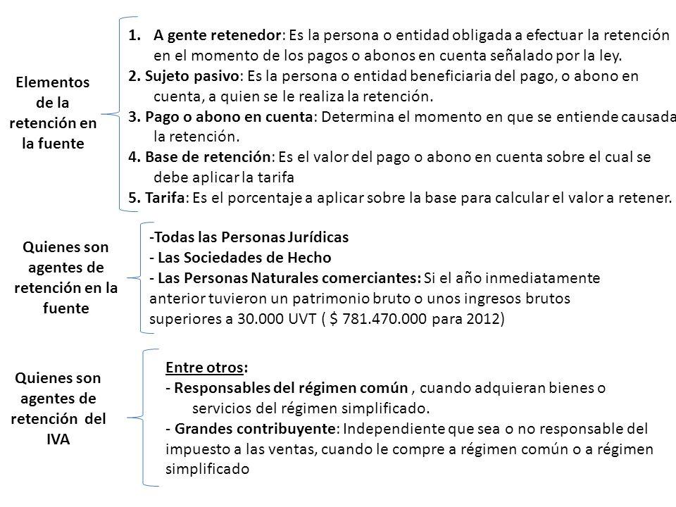Elementos de la retención en la fuente 1.A gente retenedor: Es la persona o entidad obligada a efectuar la retención en el momento de los pagos o abonos en cuenta señalado por la ley.