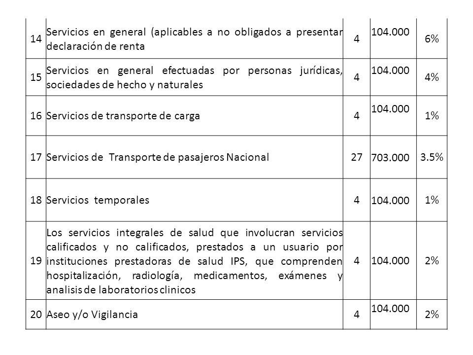 14 Servicios en general (aplicables a no obligados a presentar declaración de renta 4 104.000 6% 15 Servicios en general efectuadas por personas jurídicas, sociedades de hecho y naturales 4 104.000 4% 16Servicios de transporte de carga4 104.000 1% 17Servicios de Transporte de pasajeros Nacional27703.000 3.5% 18Servicios temporales 4104.000 1% 19 Los servicios integrales de salud que involucran servicios calificados y no calificados, prestados a un usuario por instituciones prestadoras de salud IPS, que comprenden hospitalización, radiología, medicamentos, exámenes y analisis de laboratorios clinicos 4104.000 2% 20Aseo y/o Vigilancia 4 104.000 2%
