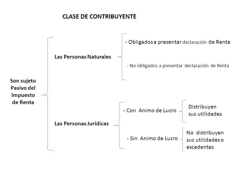 CLASE DE CONTRIBUYENTE Son sujeto Pasivo del Impuesto de Renta Las Personas Naturales Las Personas Jurídicas - Obligados a presentar declaración de Re