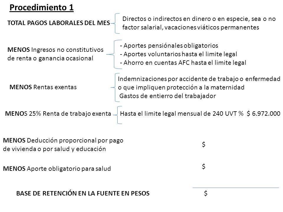 Procedimiento 1 TOTAL PAGOS LABORALES DEL MES MENOS Ingresos no constitutivos de renta o ganancia ocasional MENOS Rentas exentas MENOS 25% Renta de tr