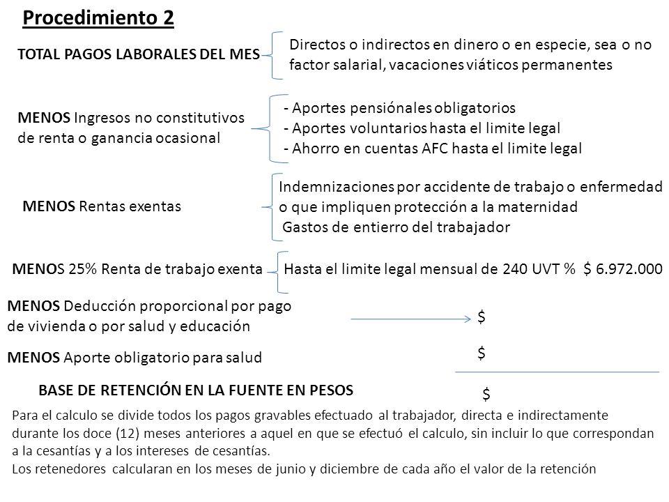 Procedimiento 2 TOTAL PAGOS LABORALES DEL MES MENOS Ingresos no constitutivos de renta o ganancia ocasional MENOS Rentas exentas MENOS 25% Renta de tr