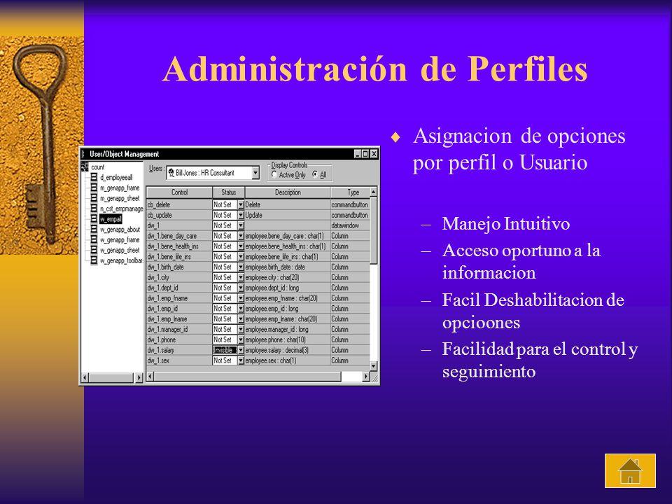Administración de Perfiles Asignacion de opciones por perfil o Usuario –Manejo Intuitivo –Acceso oportuno a la informacion –Facil Deshabilitacion de opcioones –Facilidad para el control y seguimiento