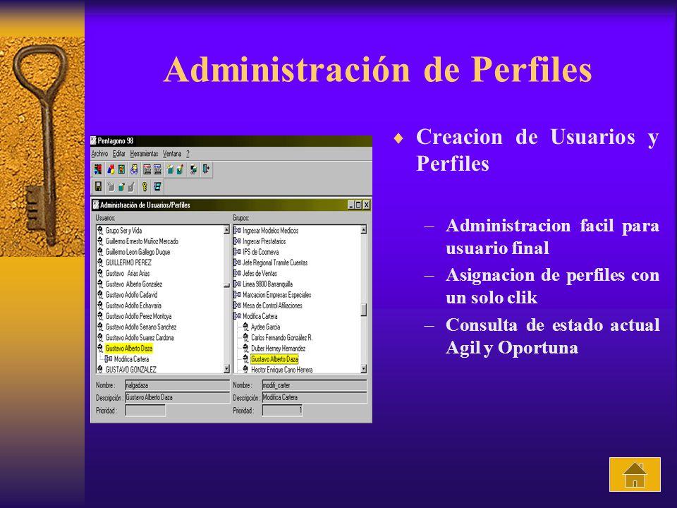 Administración de Perfiles Creacion de Usuarios y Perfiles –Administracion facil para usuario final –Asignacion de perfiles con un solo clik –Consulta de estado actual Agil y Oportuna