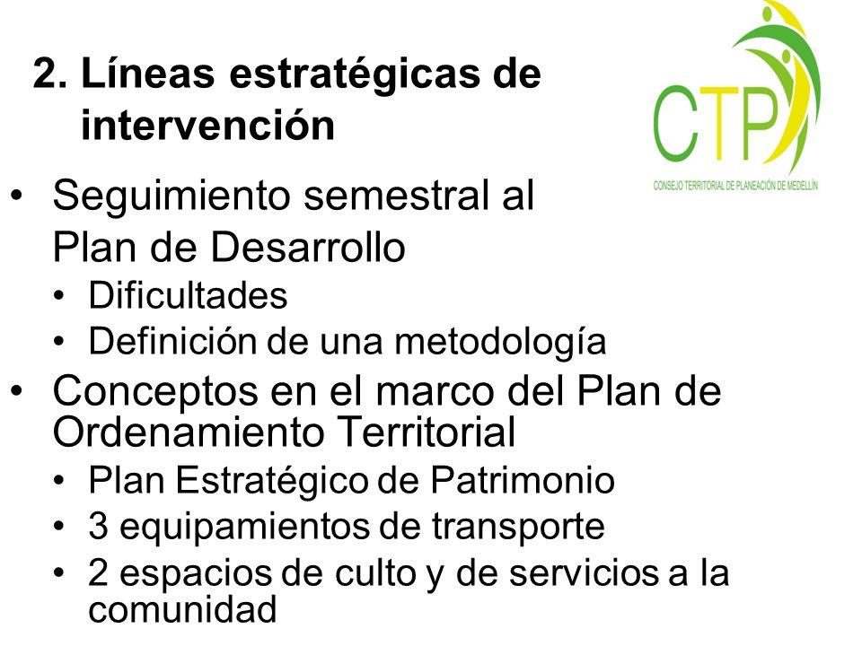 Seguimiento semestral al Plan de Desarrollo Dificultades Definición de una metodología Conceptos en el marco del Plan de Ordenamiento Territorial Plan Estratégico de Patrimonio 3 equipamientos de transporte 2 espacios de culto y de servicios a la comunidad 2.