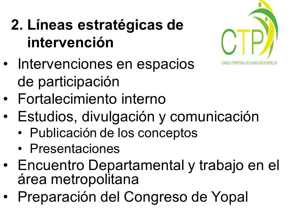 Intervenciones en espacios de participación Fortalecimiento interno Estudios, divulgación y comunicación Publicación de los conceptos Presentaciones Encuentro Departamental y trabajo en el área metropolitana Preparación del Congreso de Yopal 2.