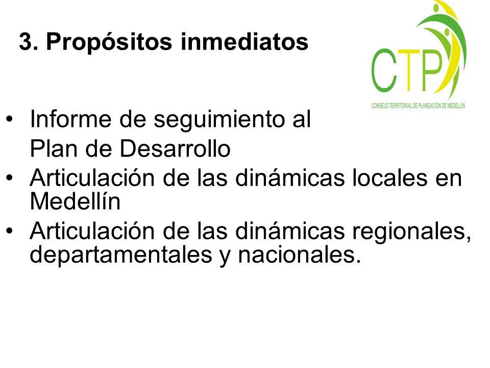 Seguimiento al Plan de Desarrollo Participación en la revisión del Plan de Ordenamiento Territorial Fortalecimiento del CTP Articulación con la planeación local Establecimiento de mecanismos de comunicación 4.