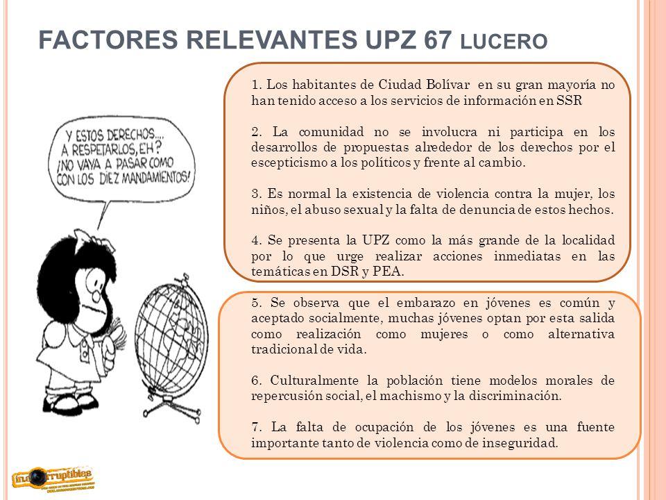 FACTORES RELEVANTES UPZ 67 LUCERO 1. Los habitantes de Ciudad Bolívar en su gran mayoría no han tenido acceso a los servicios de información en SSR 2.