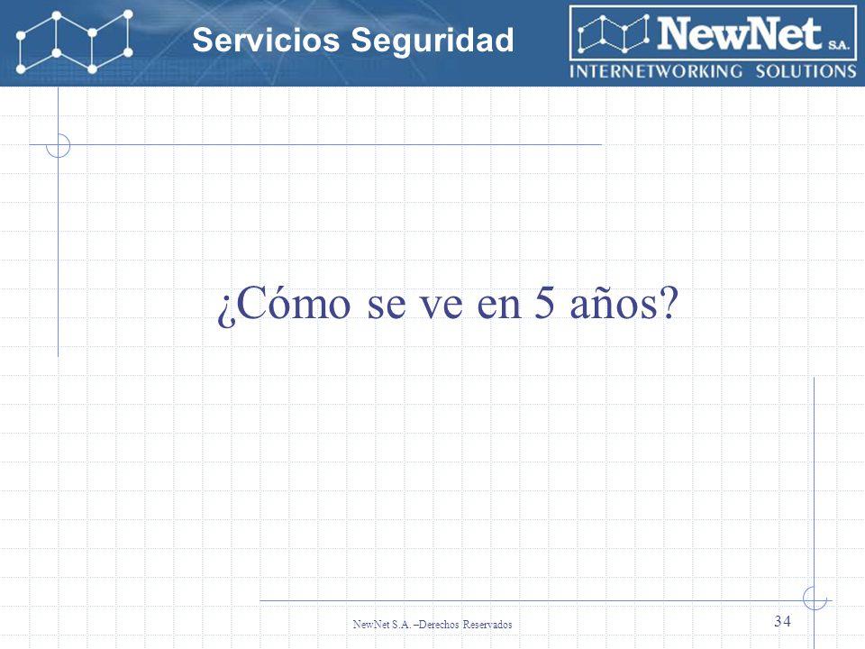 Servicios Seguridad NewNet S.A. –Derechos Reservados 34 ¿Cómo se ve en 5 años?