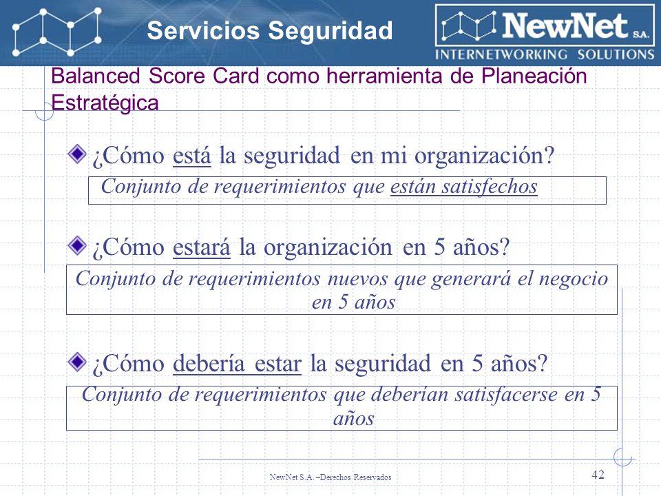 Servicios Seguridad NewNet S.A. –Derechos Reservados 42 ¿Cómo está la seguridad en mi organización? Conjunto de requerimientos que están satisfechos ¿