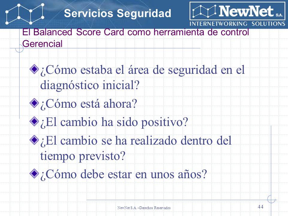 Servicios Seguridad NewNet S.A. –Derechos Reservados 44 El Balanced Score Card como herramienta de control Gerencial ¿Cómo estaba el área de seguridad