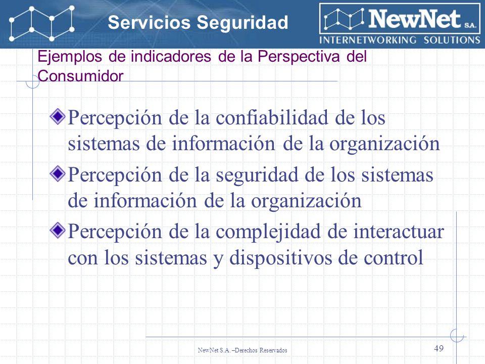Servicios Seguridad NewNet S.A. –Derechos Reservados 49 Ejemplos de indicadores de la Perspectiva del Consumidor Percepción de la confiabilidad de los