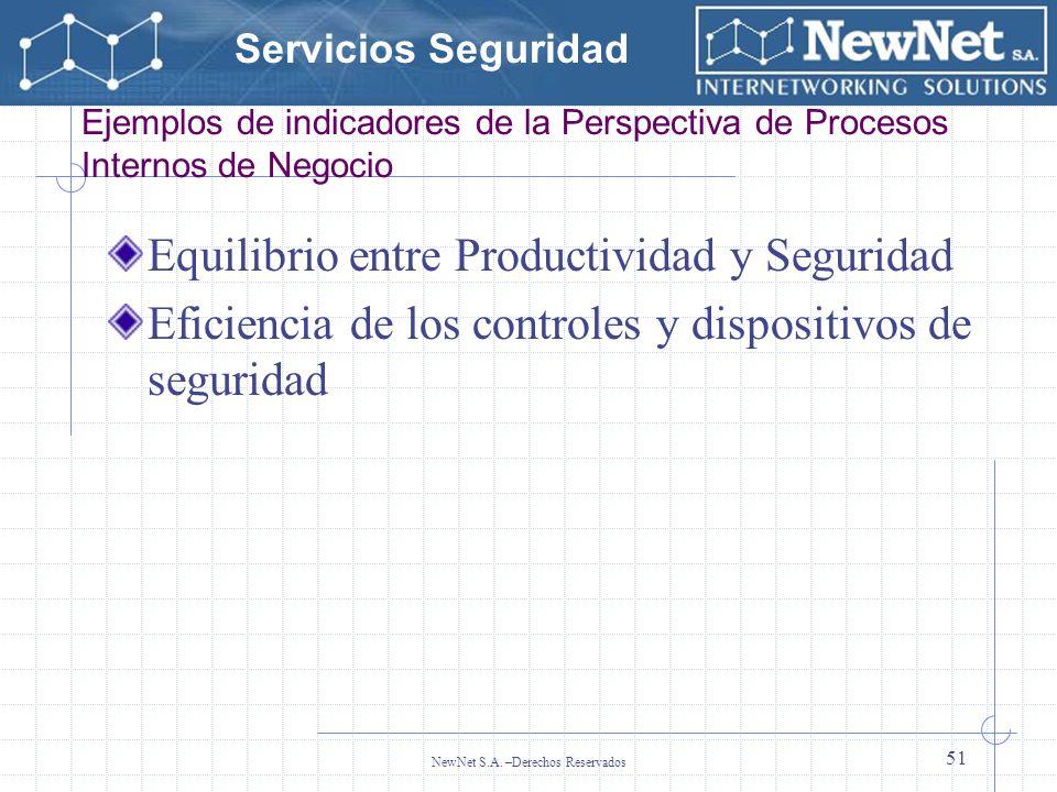 Servicios Seguridad NewNet S.A. –Derechos Reservados 51 Ejemplos de indicadores de la Perspectiva de Procesos Internos de Negocio Equilibrio entre Pro