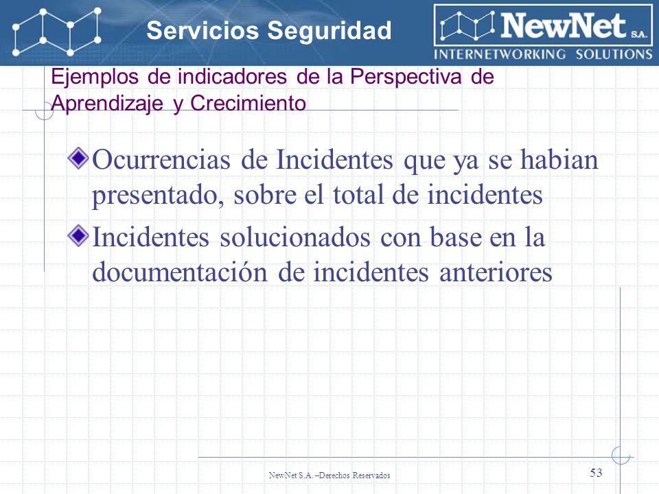 Servicios Seguridad NewNet S.A. –Derechos Reservados 53 Ejemplos de indicadores de la Perspectiva de Aprendizaje y Crecimiento Ocurrencias de Incident