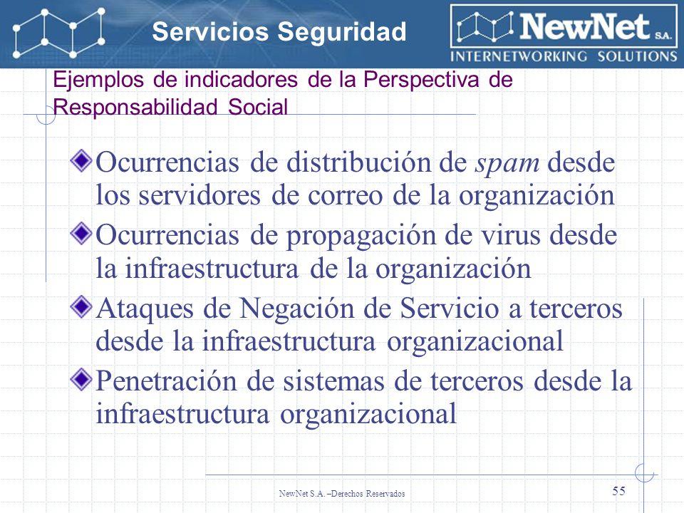 Servicios Seguridad NewNet S.A. –Derechos Reservados 55 Ejemplos de indicadores de la Perspectiva de Responsabilidad Social Ocurrencias de distribució