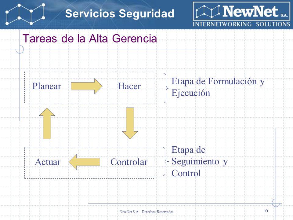 Servicios Seguridad NewNet S.A. –Derechos Reservados 6 Tareas de la Alta Gerencia PlanearHacer ControlarActuar Etapa de Formulación y Ejecución Etapa