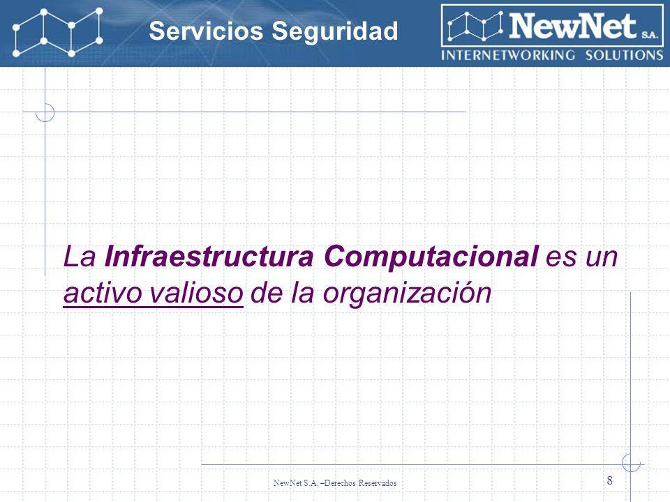 Servicios Seguridad NewNet S.A. –Derechos Reservados 8 La Infraestructura Computacional es un activo valioso de la organización