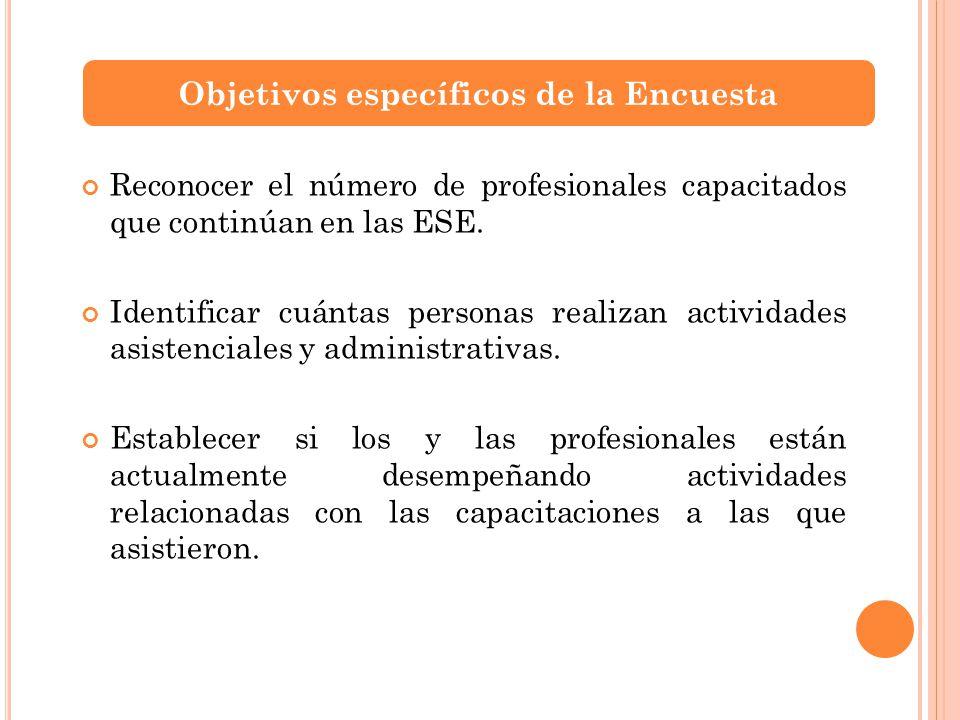 Reconocer el número de profesionales capacitados que continúan en las ESE. Identificar cuántas personas realizan actividades asistenciales y administr