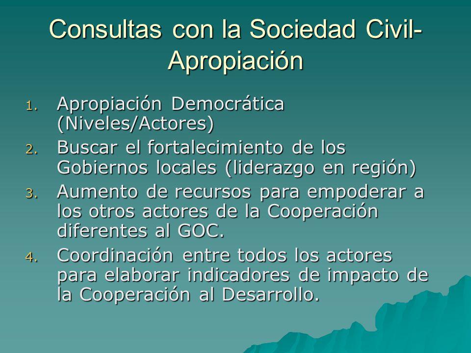 Consultas con la Sociedad Civil- Apropiación 1. Apropiación Democrática (Niveles/Actores) 2.