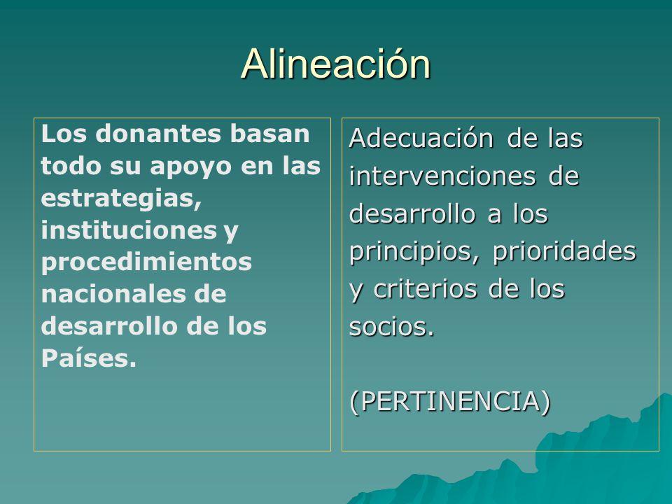 Alineación Los donantes basan todo su apoyo en las estrategias, instituciones y procedimientos nacionales de desarrollo de los Países.