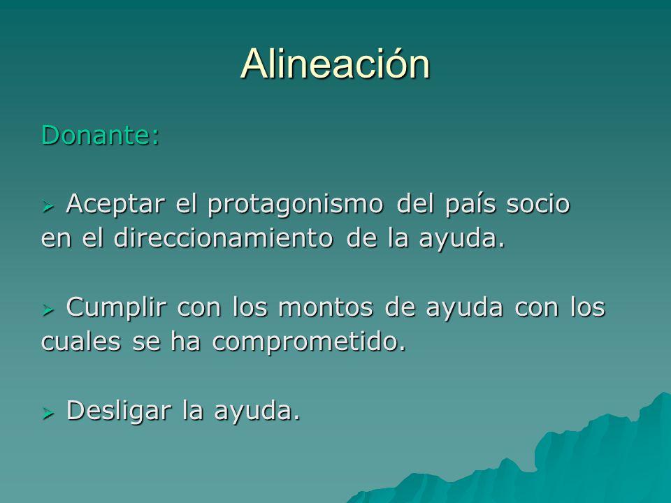Alineación Donante: Aceptar el protagonismo del país socio Aceptar el protagonismo del país socio en el direccionamiento de la ayuda.