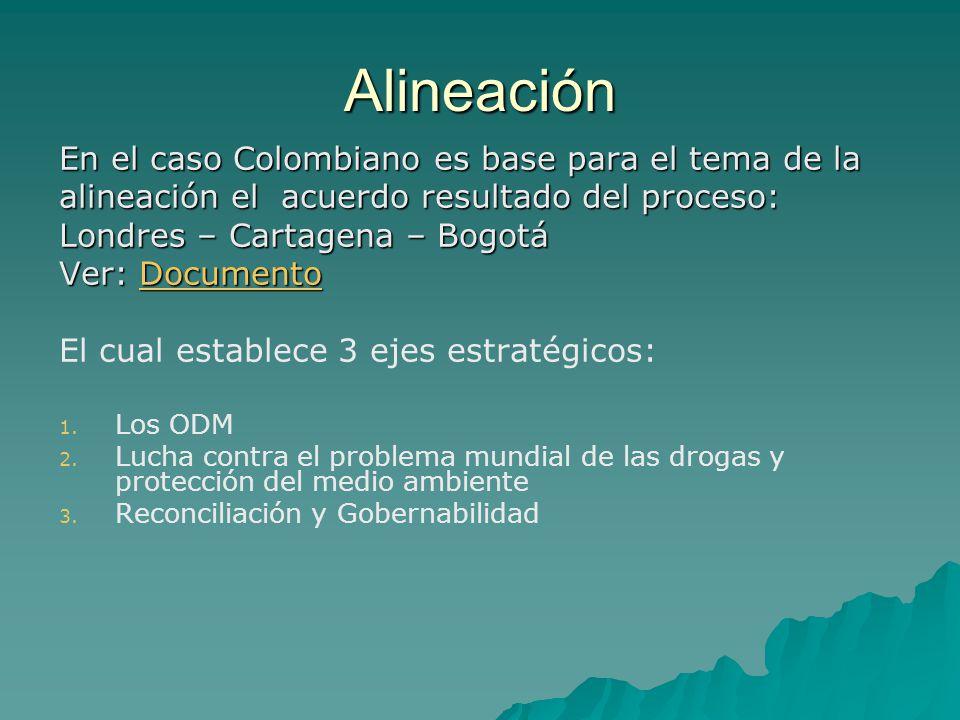 Alineación En el caso Colombiano es base para el tema de la alineación el acuerdo resultado del proceso: Londres – Cartagena – Bogotá Ver: Documento Documento El cual establece 3 ejes estratégicos: 1.