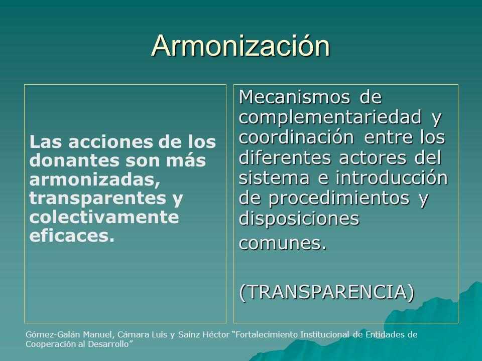 Armonización Las acciones de los donantes son más armonizadas, transparentes y colectivamente eficaces.