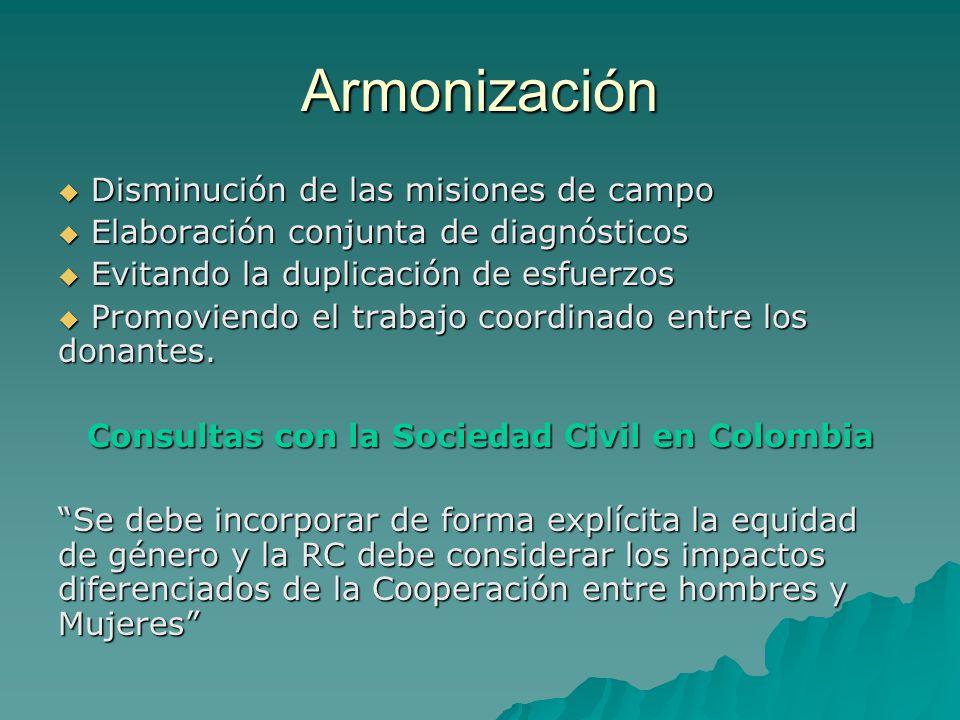 Armonización Disminución de las misiones de campo Disminución de las misiones de campo Elaboración conjunta de diagnósticos Elaboración conjunta de diagnósticos Evitando la duplicación de esfuerzos Evitando la duplicación de esfuerzos Promoviendo el trabajo coordinado entre los donantes.