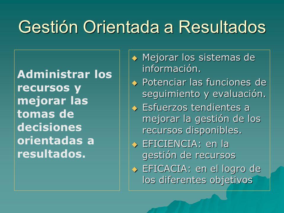 Gestión Orientada a Resultados Administrar los recursos y mejorar las tomas de decisiones orientadas a resultados.