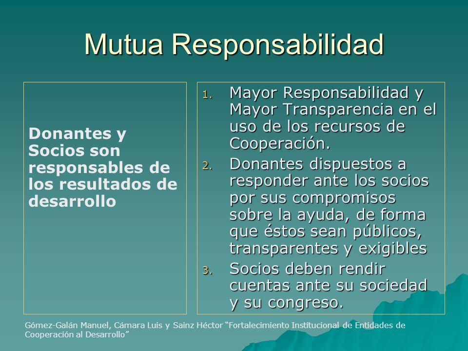 Mutua Responsabilidad Donantes y Socios son responsables de los resultados de desarrollo 1.